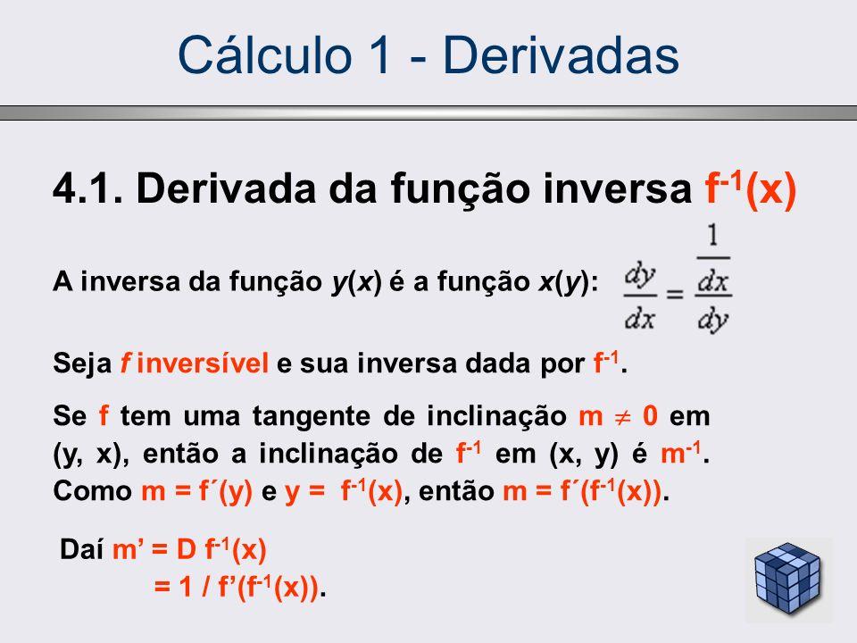 4.1. Derivada da função inversa f-1(x)