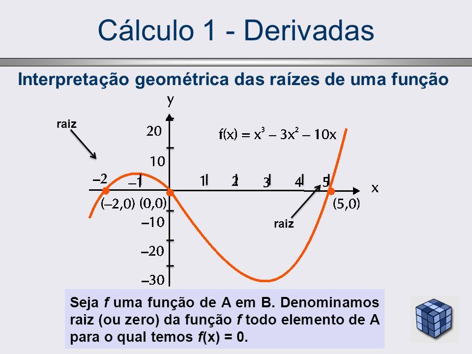 Cálculo 1 - Derivadas Interpretação geométrica das raízes de uma função. raiz. raiz.
