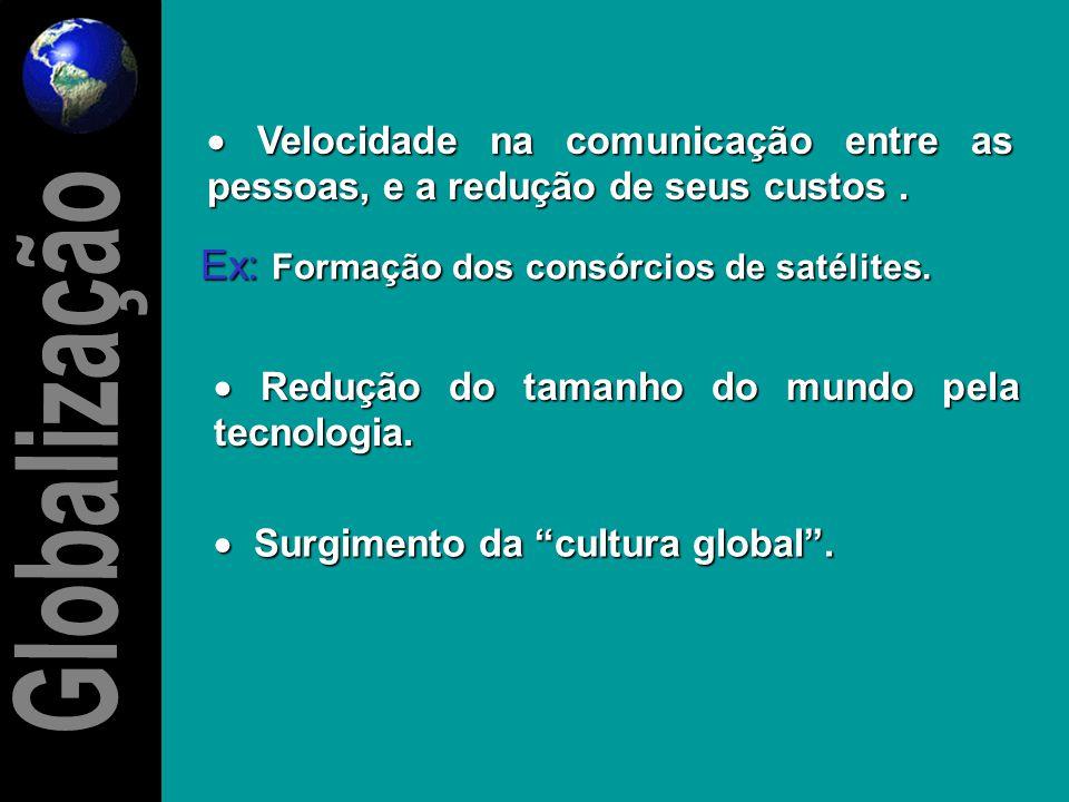 Globalização Globalização