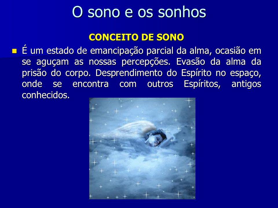 O sono e os sonhos CONCEITO DE SONO