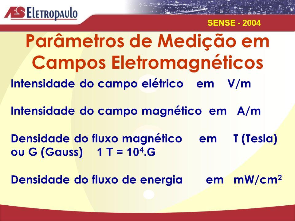 Parâmetros de Medição em Campos Eletromagnéticos