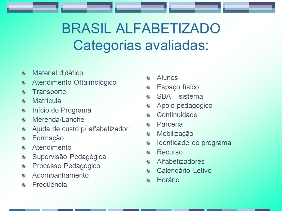 BRASIL ALFABETIZADO Categorias avaliadas: