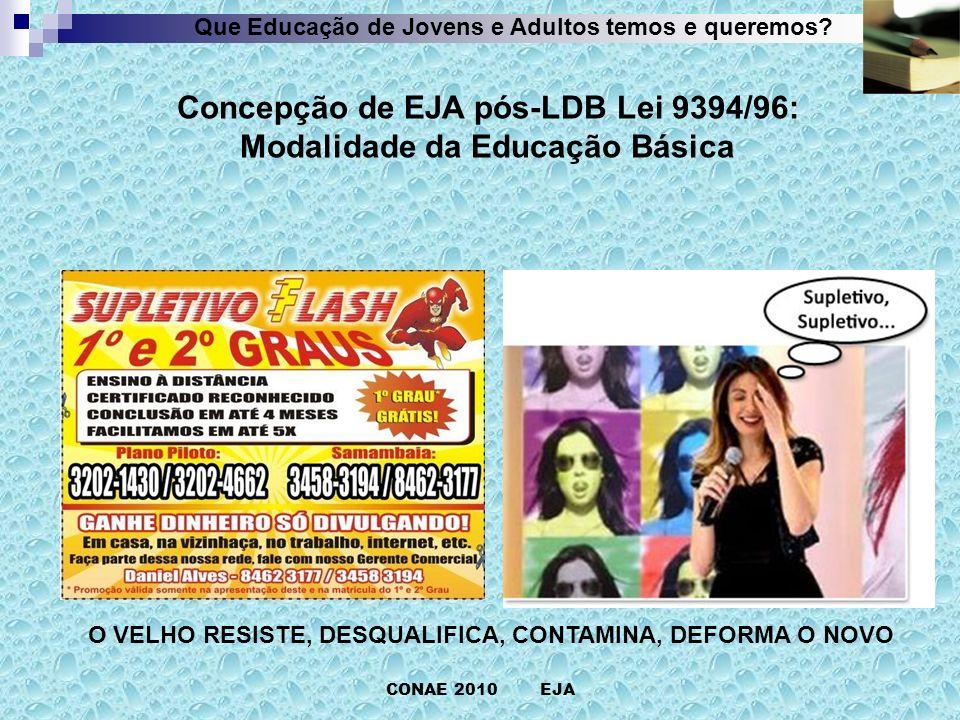 Concepção de EJA pós-LDB Lei 9394/96: Modalidade da Educação Básica