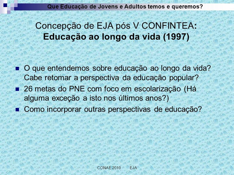 Concepção de EJA pós V CONFINTEA: Educação ao longo da vida (1997)