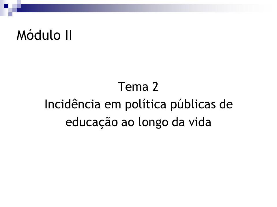 Módulo II Tema 2 Incidência em política públicas de