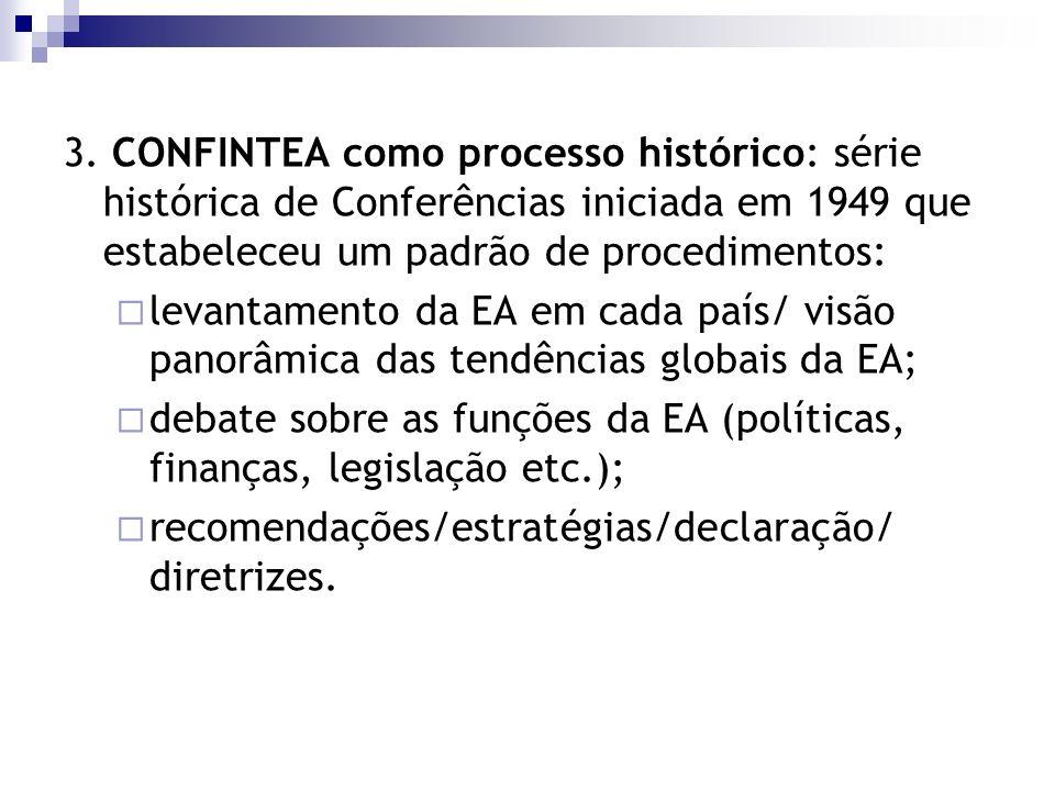 3. CONFINTEA como processo histórico: série histórica de Conferências iniciada em 1949 que estabeleceu um padrão de procedimentos: