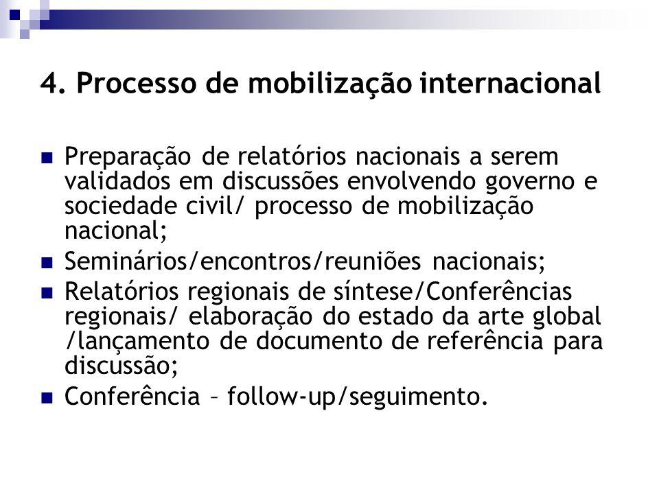 4. Processo de mobilização internacional