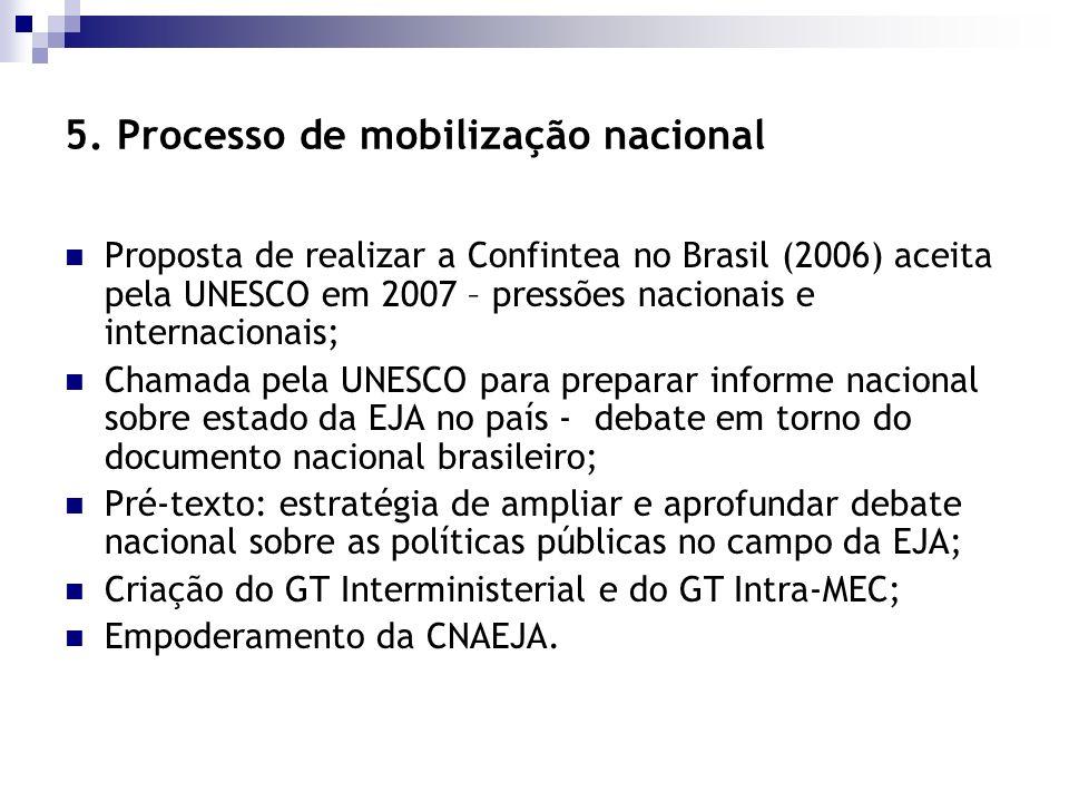 5. Processo de mobilização nacional