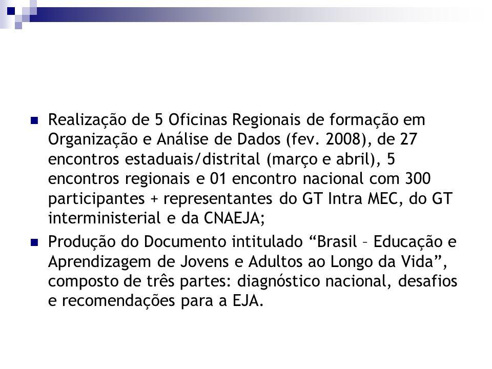 Realização de 5 Oficinas Regionais de formação em Organização e Análise de Dados (fev. 2008), de 27 encontros estaduais/distrital (março e abril), 5 encontros regionais e 01 encontro nacional com 300 participantes + representantes do GT Intra MEC, do GT interministerial e da CNAEJA;