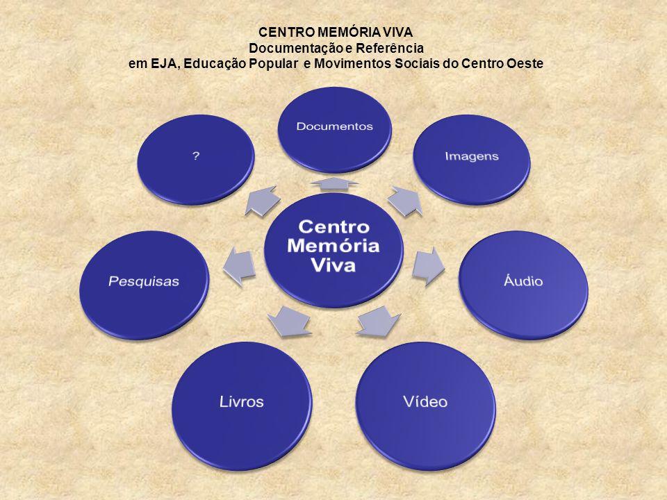 Centro Memória Viva Documentos Imagens Áudio Vídeo Livros Pesquisas
