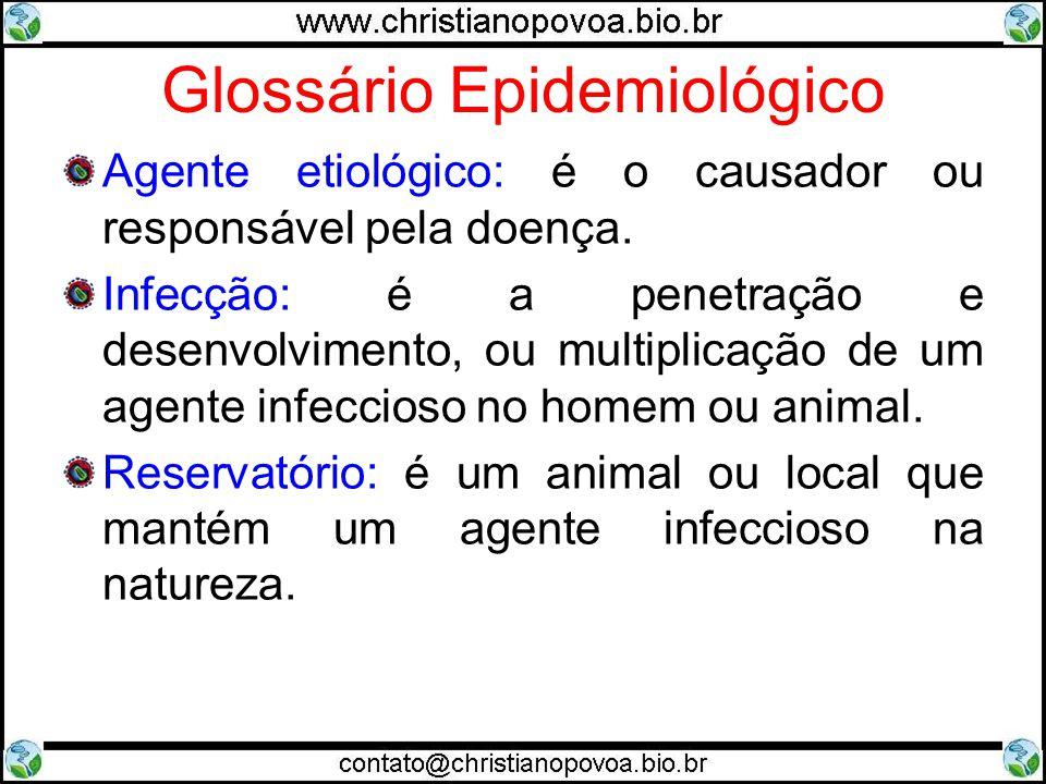 Glossário Epidemiológico