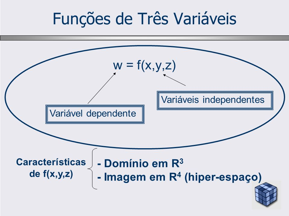 Funções de Três Variáveis