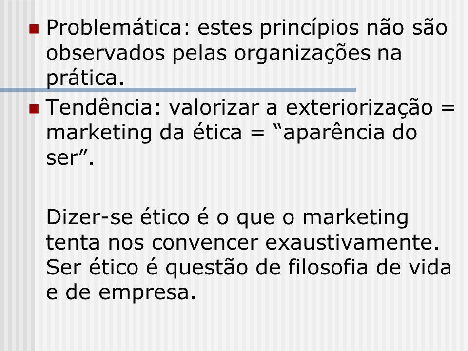 Problemática: estes princípios não são observados pelas organizações na prática.