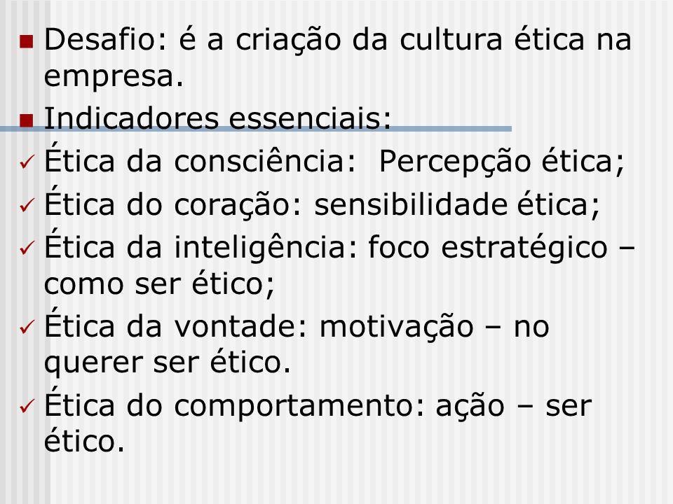 Desafio: é a criação da cultura ética na empresa.