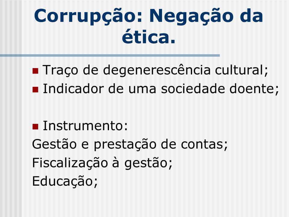 Corrupção: Negação da ética.