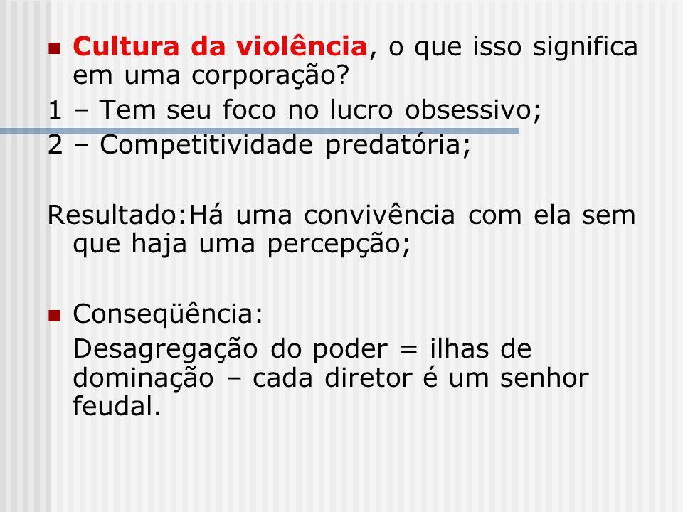Cultura da violência, o que isso significa em uma corporação