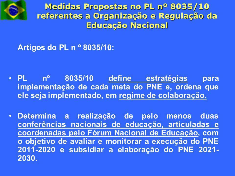 Medidas Propostas no PL nº 8035/10 referentes a Organização e Regulação da Educação Nacional