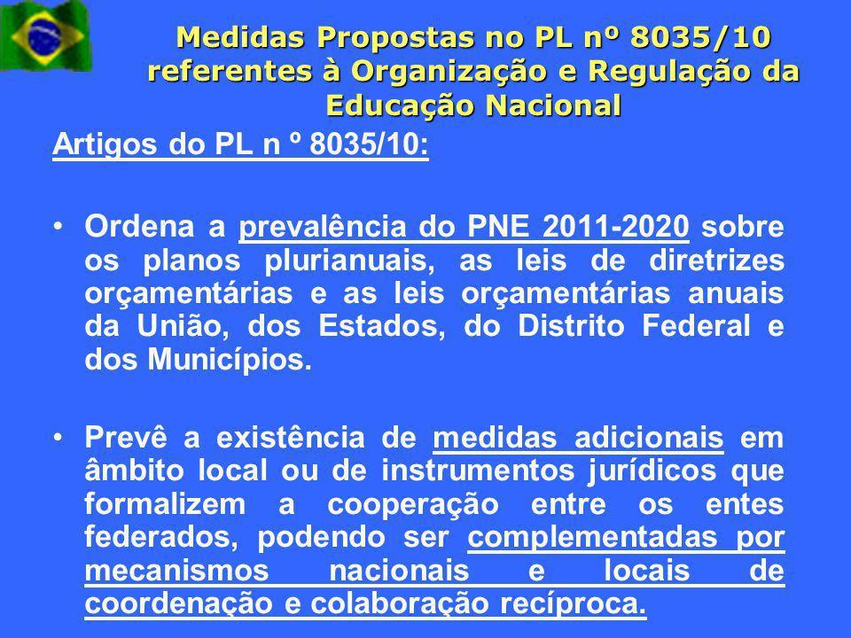 Medidas Propostas no PL nº 8035/10 referentes à Organização e Regulação da Educação Nacional