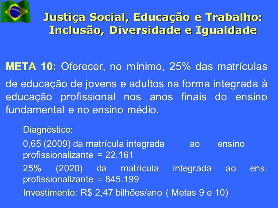 Justiça Social, Educação e Trabalho: Inclusão, Diversidade e Igualdade