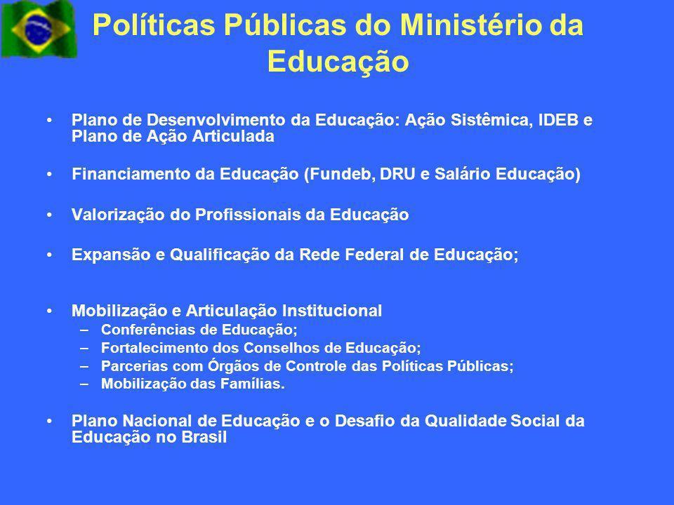 Políticas Públicas do Ministério da Educação