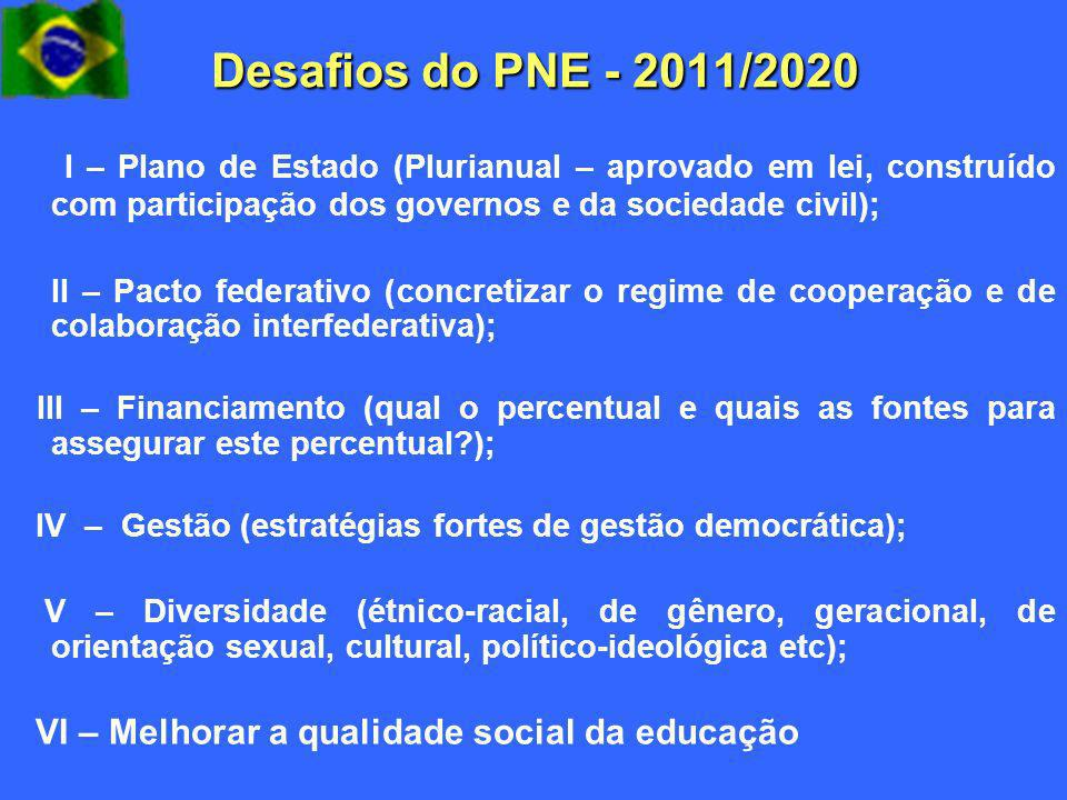 Desafios do PNE - 2011/2020 I – Plano de Estado (Plurianual – aprovado em lei, construído com participação dos governos e da sociedade civil);