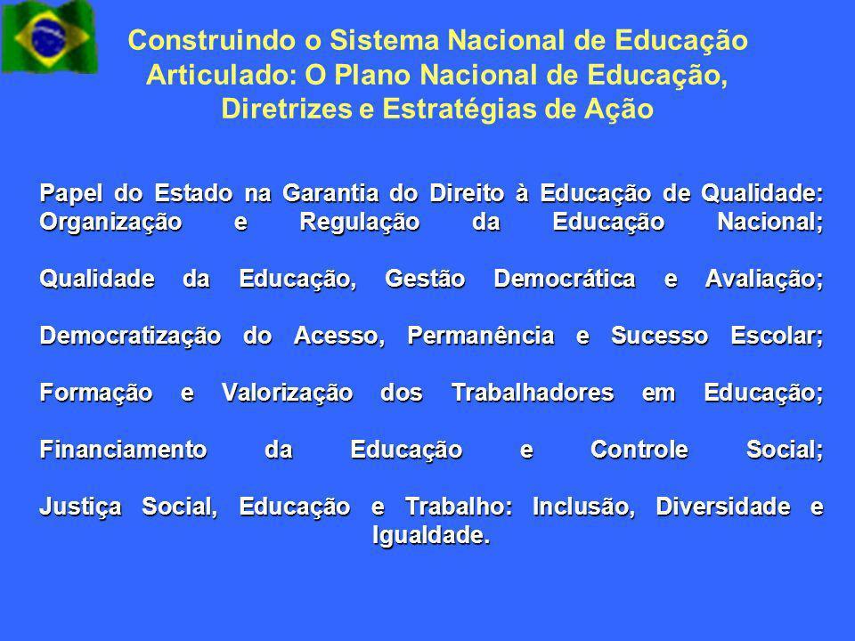 Construindo o Sistema Nacional de Educação Articulado: O Plano Nacional de Educação, Diretrizes e Estratégias de Ação