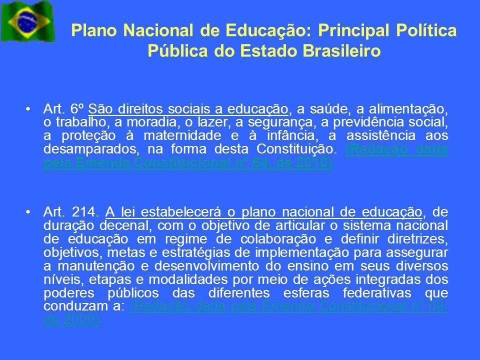 Plano Nacional de Educação: Principal Política Pública do Estado Brasileiro