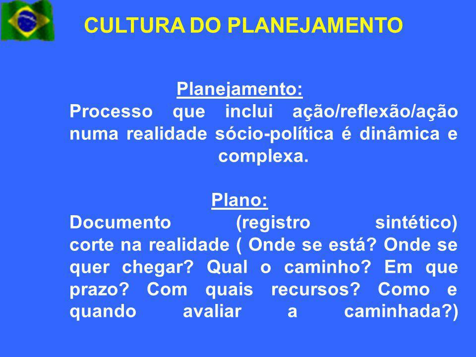 CULTURA DO PLANEJAMENTO