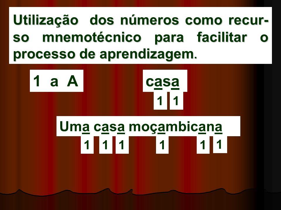 Utilização dos números como recur-so mnemotécnico para facilitar o processo de aprendizagem.