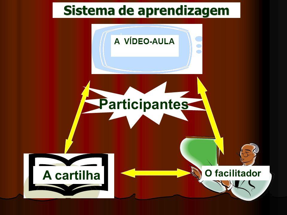 Sistema de aprendizagem