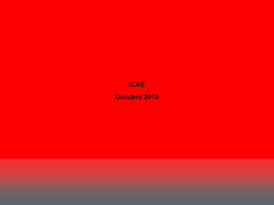 ICAE Outubro 2010
