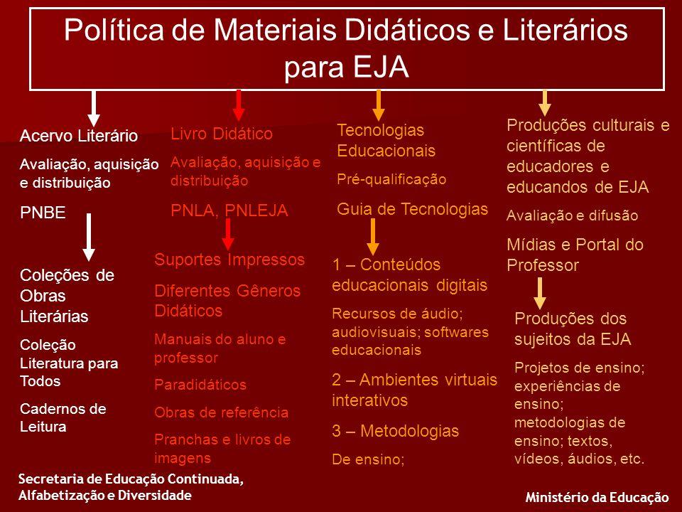 Política de Materiais Didáticos e Literários para EJA
