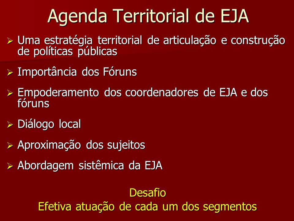 Agenda Territorial de EJA