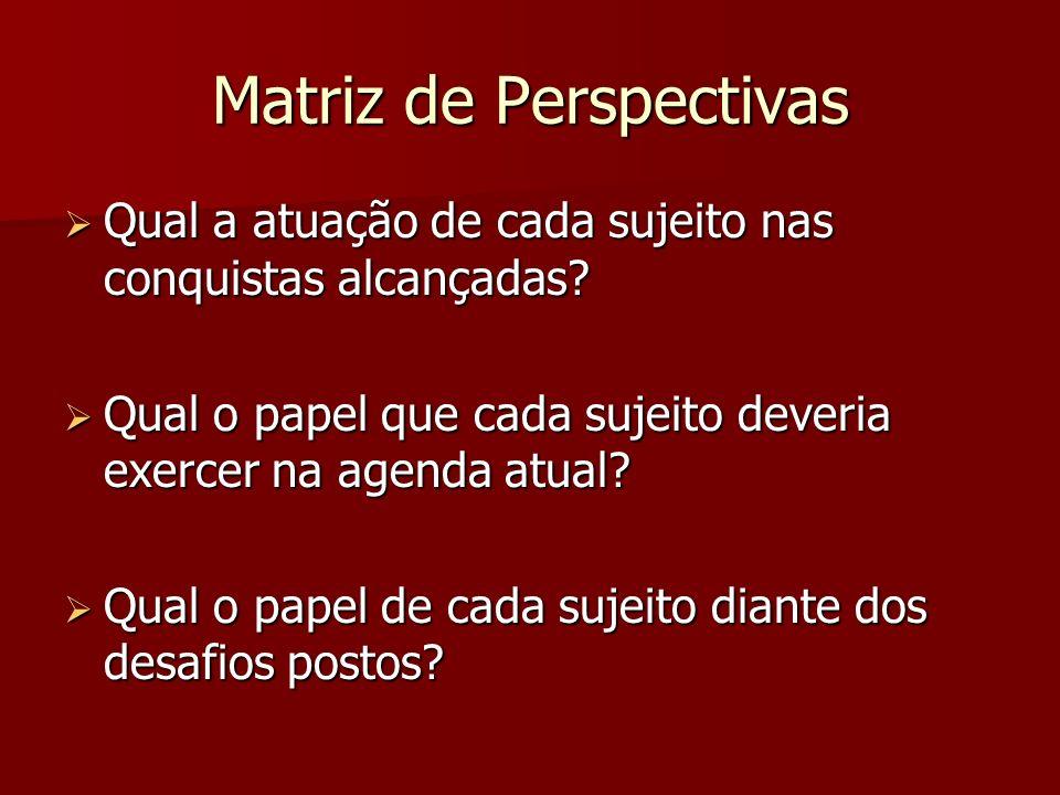 Matriz de Perspectivas