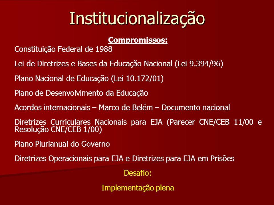 Institucionalização Compromissos: Constituição Federal de 1988