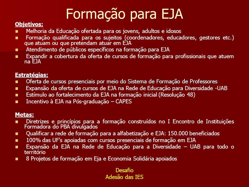 Formação para EJA Objetivos: