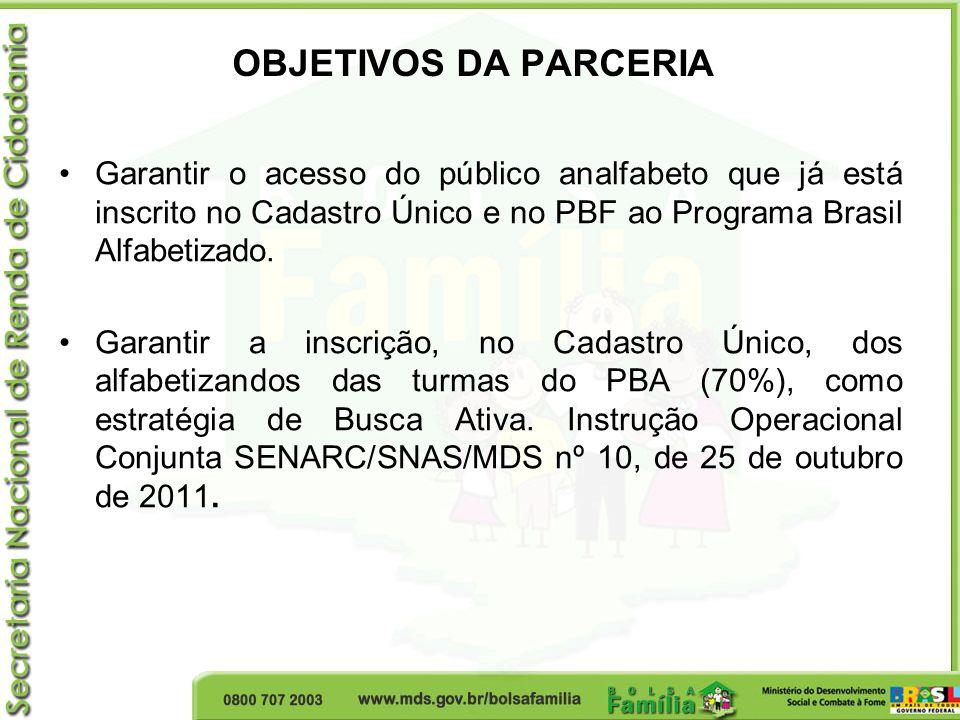 OBJETIVOS DA PARCERIAGarantir o acesso do público analfabeto que já está inscrito no Cadastro Único e no PBF ao Programa Brasil Alfabetizado.