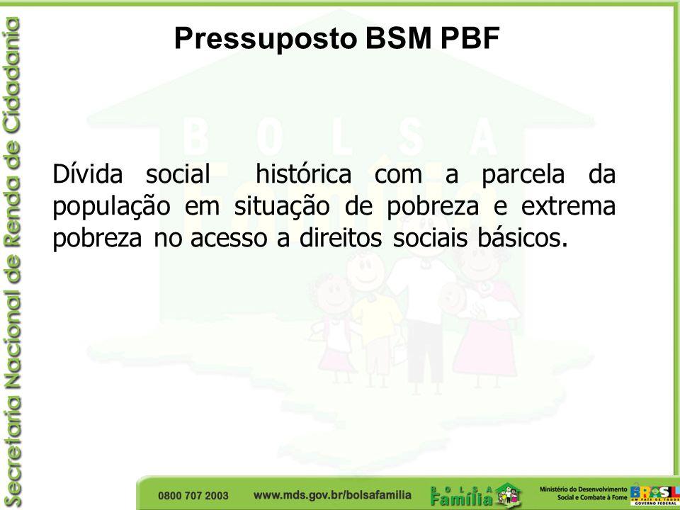 Pressuposto BSM PBF