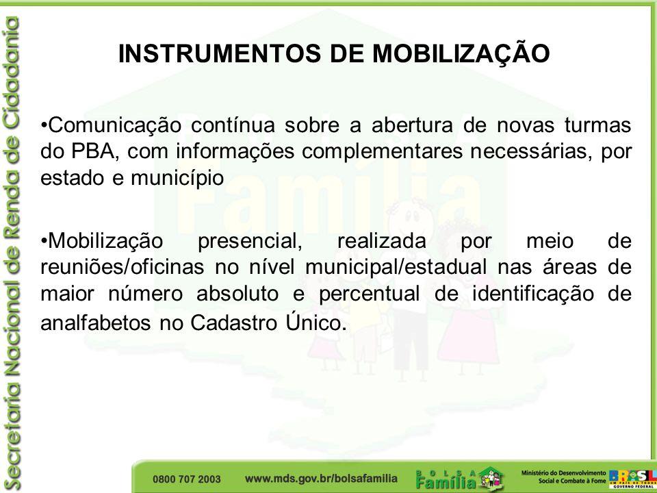 INSTRUMENTOS DE MOBILIZAÇÃO