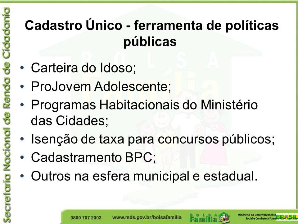 Cadastro Único - ferramenta de políticas públicas