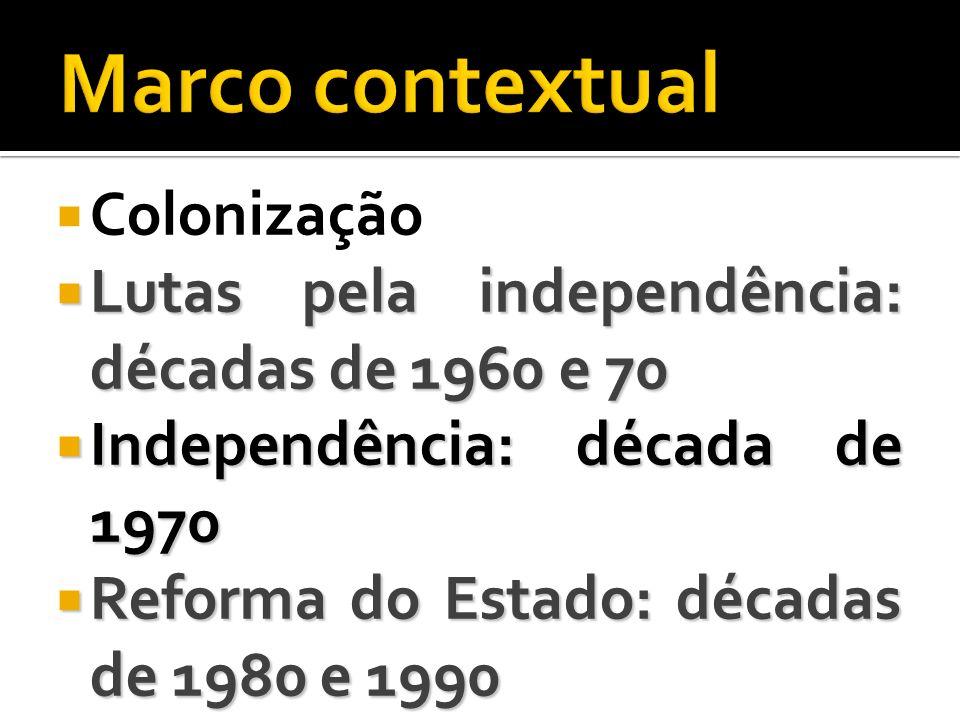 Marco contextual Colonização