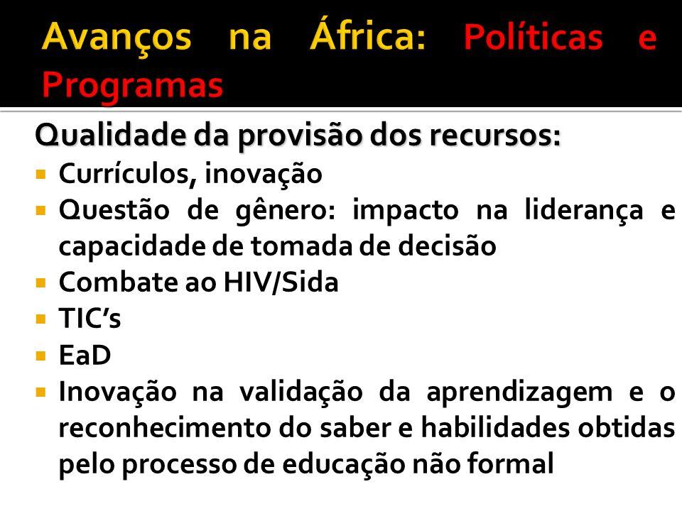 Avanços na África: Políticas e Programas