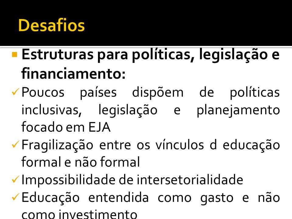 Desafios Estruturas para políticas, legislação e financiamento: