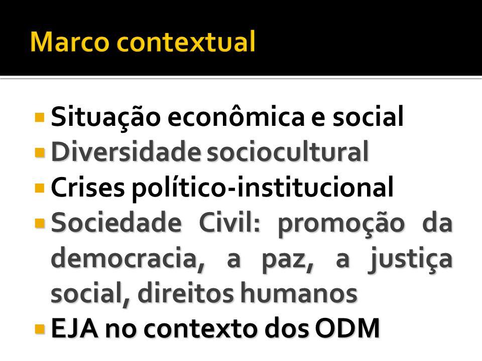 Marco contextual Situação econômica e social Diversidade sociocultural