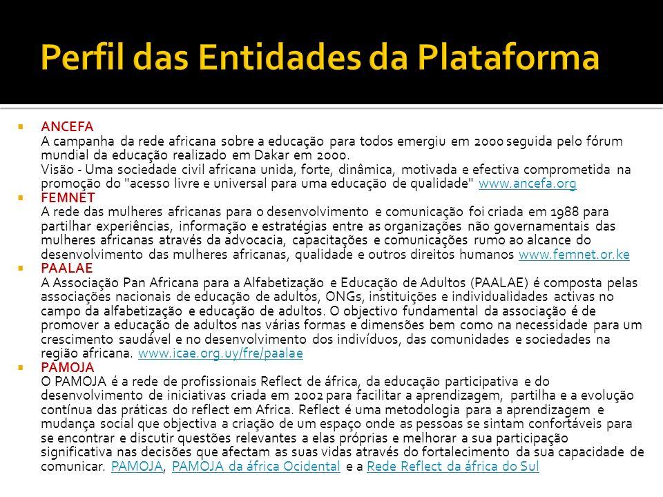 Perfil das Entidades da Plataforma