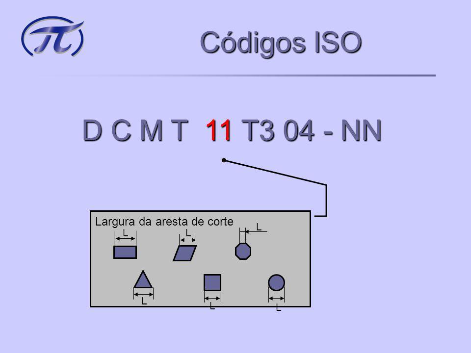Códigos ISO D C M T 11 T3 04 - NN Largura da aresta de corte L L L L L