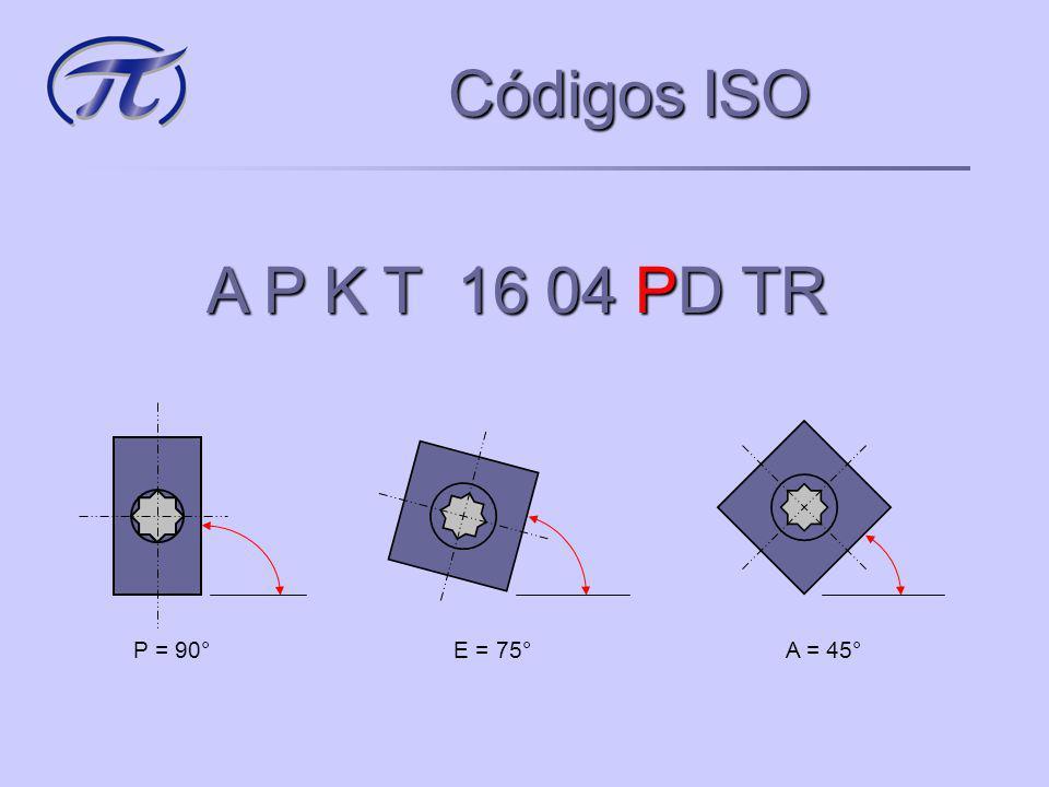 Códigos ISO A P K T 16 04 PD TR P = 90° E = 75° A = 45°