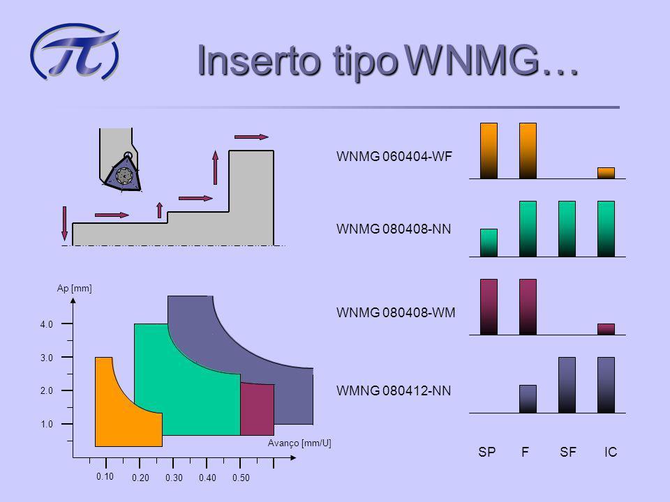 Inserto tipo WNMG… WNMG 060404-WF WNMG 080408-NN SP F SF IC