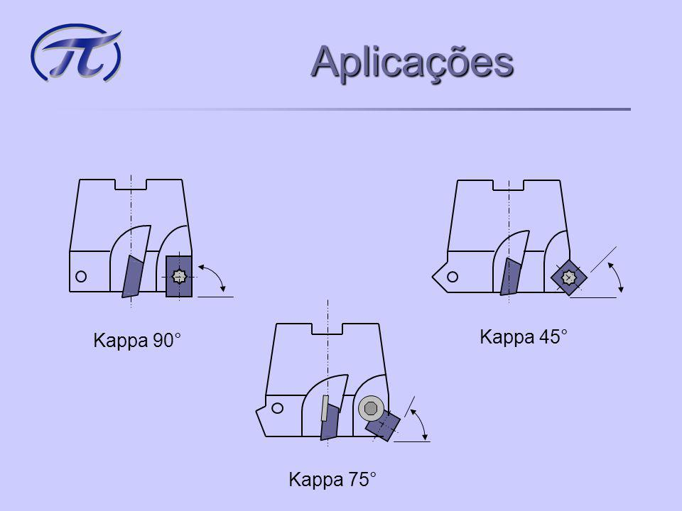 Aplicações Kappa 90° Kappa 45° Kappa 75°