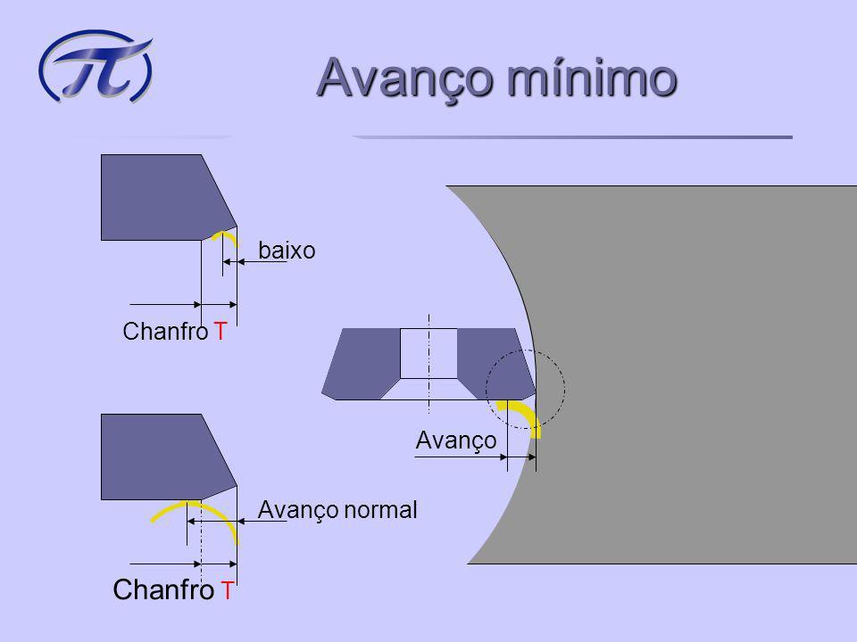 Avanço mínimo Avanço baixo Chanfro T Avanço normal Chanfro T